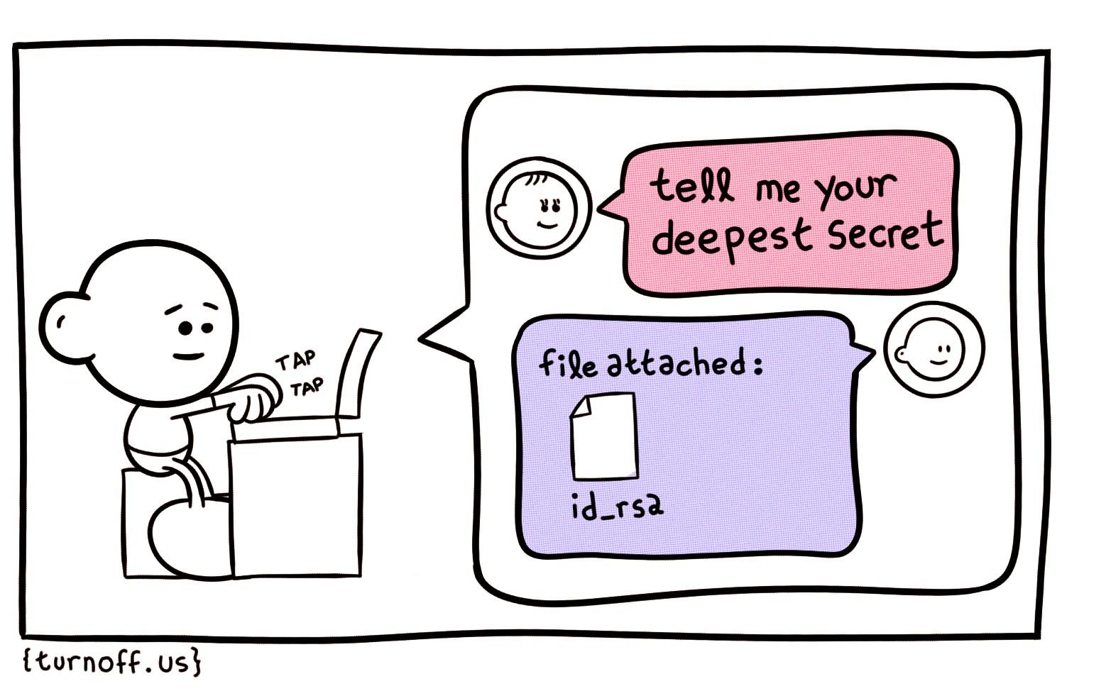 Keycloak definitions