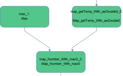 Easy Event Processing With Var, Lombok, and Fluxtion