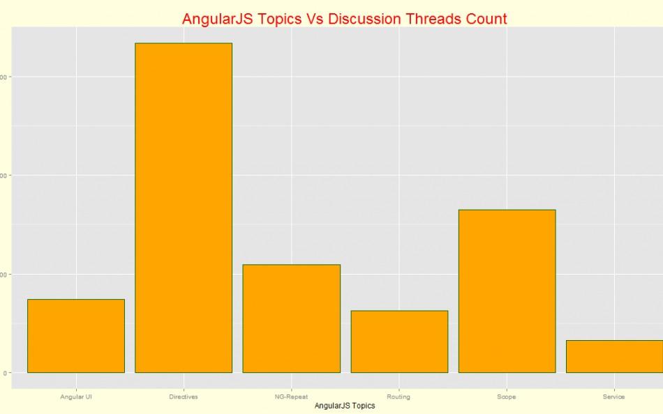 Conflicts between ASP NET AJAX UpdatePanels &