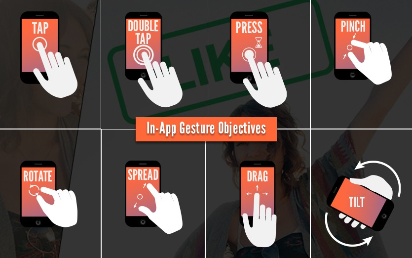 4 In-App Gesture Objectives That Hold the Beacon of Your Mobile App