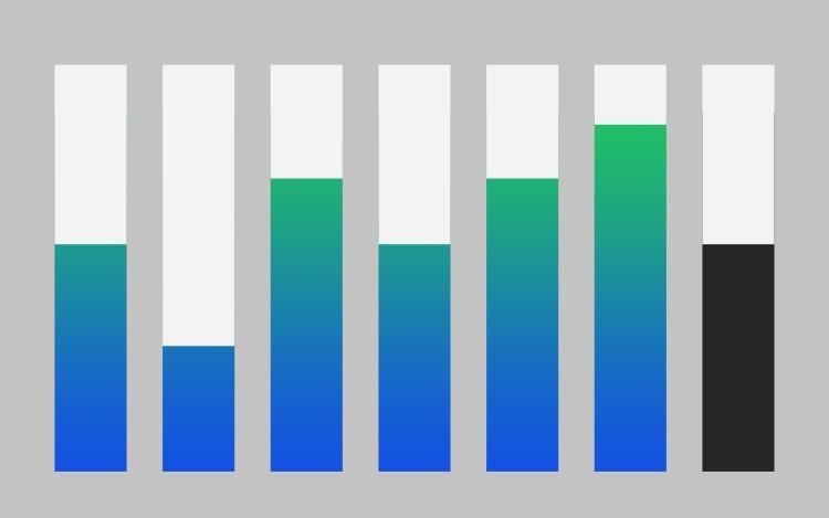 Top 5 Best Open Source JavaScript Chart Libraries - DZone Open Source