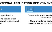 Integration Key to Experience: External Application Details (Part 3)