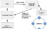 How to Run Apache Cassandra on Kubernetes
