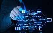 How Cloud Computing Is Changing in the Near Future