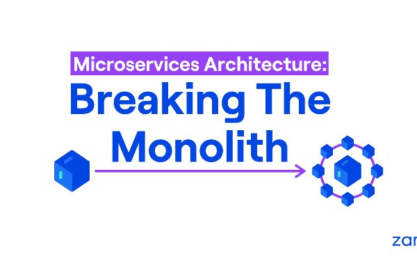 Microservices Architecture: Breaking the Monolith