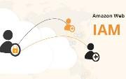 Force MFA for AWS IAM Users