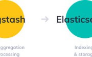 Elastic Stack Guide Part – 1
