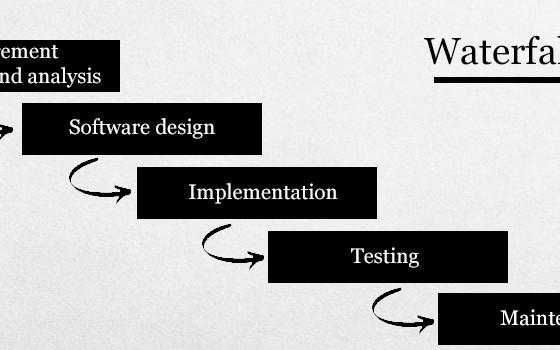 5 Types of Software Testing Models