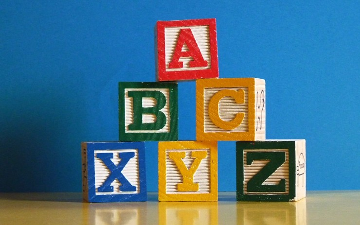 The ABCs of RegEx